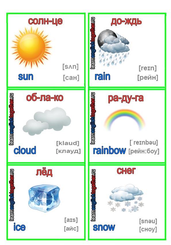 карточки для изучения английского языка, природа