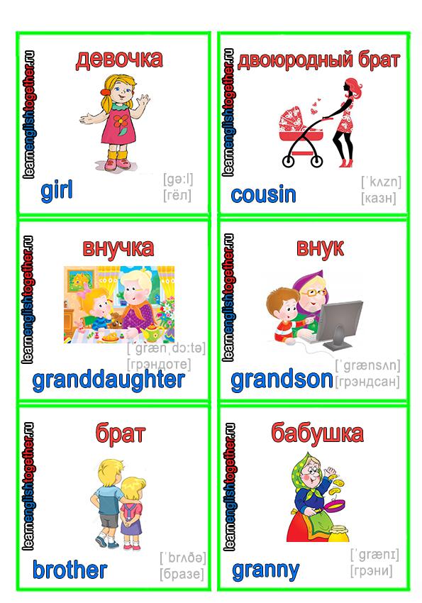 Английская семья в карточках для изучения