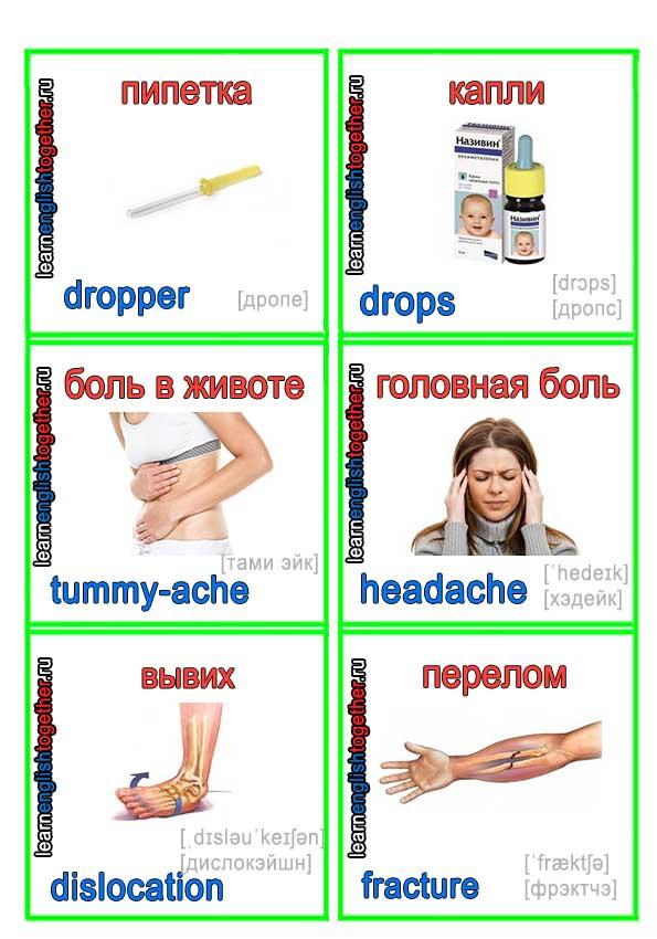 карточки для изучения английского языка в медицине