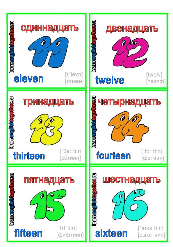 изучение английского, английский в картинках, английские числа в картинках